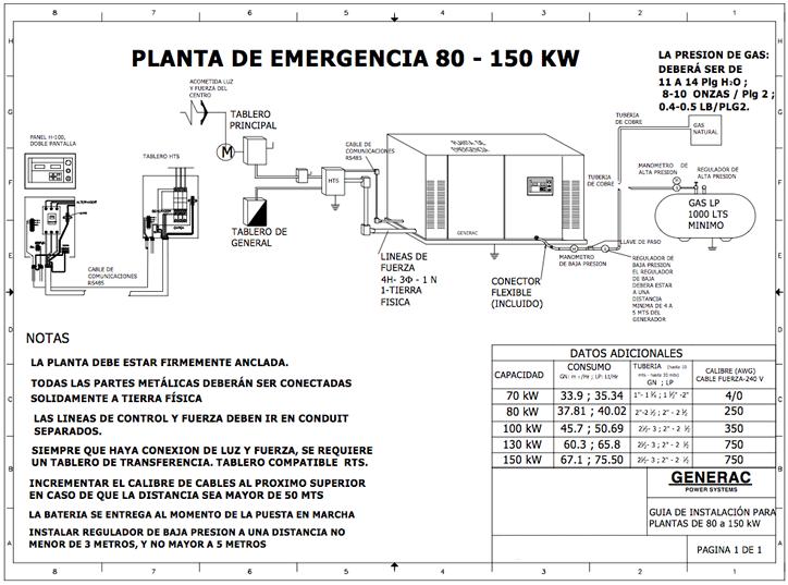 Pin Planta Generadora De Luz on Pinterest